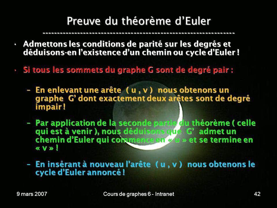 9 mars 2007Cours de graphes 6 - Intranet42 Preuve du théorème dEuler ----------------------------------------------------------------- Admettons les conditions de parité sur les degrés et déduisons-en lexistence dun chemin ou cycle dEuler !Admettons les conditions de parité sur les degrés et déduisons-en lexistence dun chemin ou cycle dEuler .