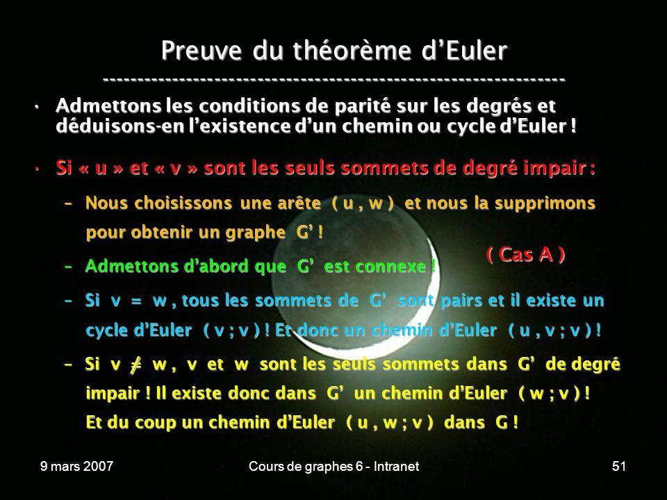 9 mars 2007Cours de graphes 6 - Intranet51 Preuve du théorème dEuler ----------------------------------------------------------------- Admettons les conditions de parité sur les degrés et déduisons-en lexistence dun chemin ou cycle dEuler !Admettons les conditions de parité sur les degrés et déduisons-en lexistence dun chemin ou cycle dEuler .