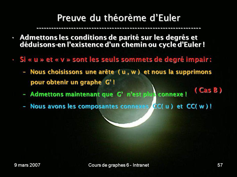 9 mars 2007Cours de graphes 6 - Intranet57 Preuve du théorème dEuler ----------------------------------------------------------------- Admettons les conditions de parité sur les degrés et déduisons-en lexistence dun chemin ou cycle dEuler !Admettons les conditions de parité sur les degrés et déduisons-en lexistence dun chemin ou cycle dEuler .