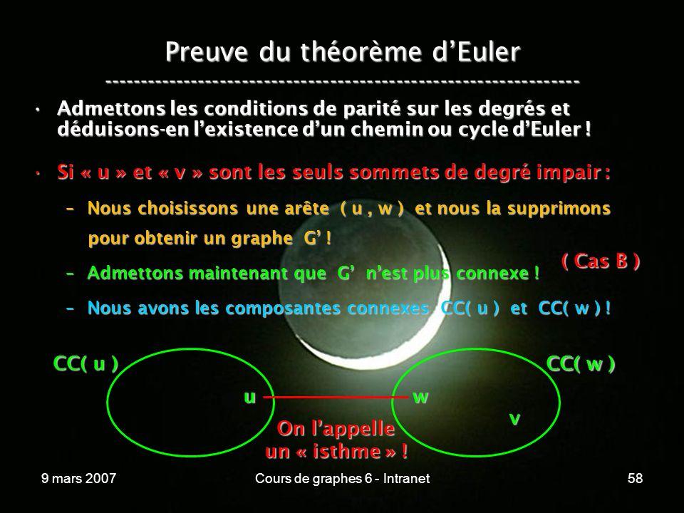 9 mars 2007Cours de graphes 6 - Intranet58 Preuve du théorème dEuler ----------------------------------------------------------------- Admettons les conditions de parité sur les degrés et déduisons-en lexistence dun chemin ou cycle dEuler !Admettons les conditions de parité sur les degrés et déduisons-en lexistence dun chemin ou cycle dEuler .
