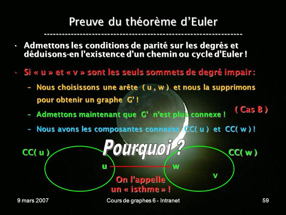 9 mars 2007Cours de graphes 6 - Intranet59 Preuve du théorème dEuler ----------------------------------------------------------------- Admettons les conditions de parité sur les degrés et déduisons-en lexistence dun chemin ou cycle dEuler !Admettons les conditions de parité sur les degrés et déduisons-en lexistence dun chemin ou cycle dEuler .