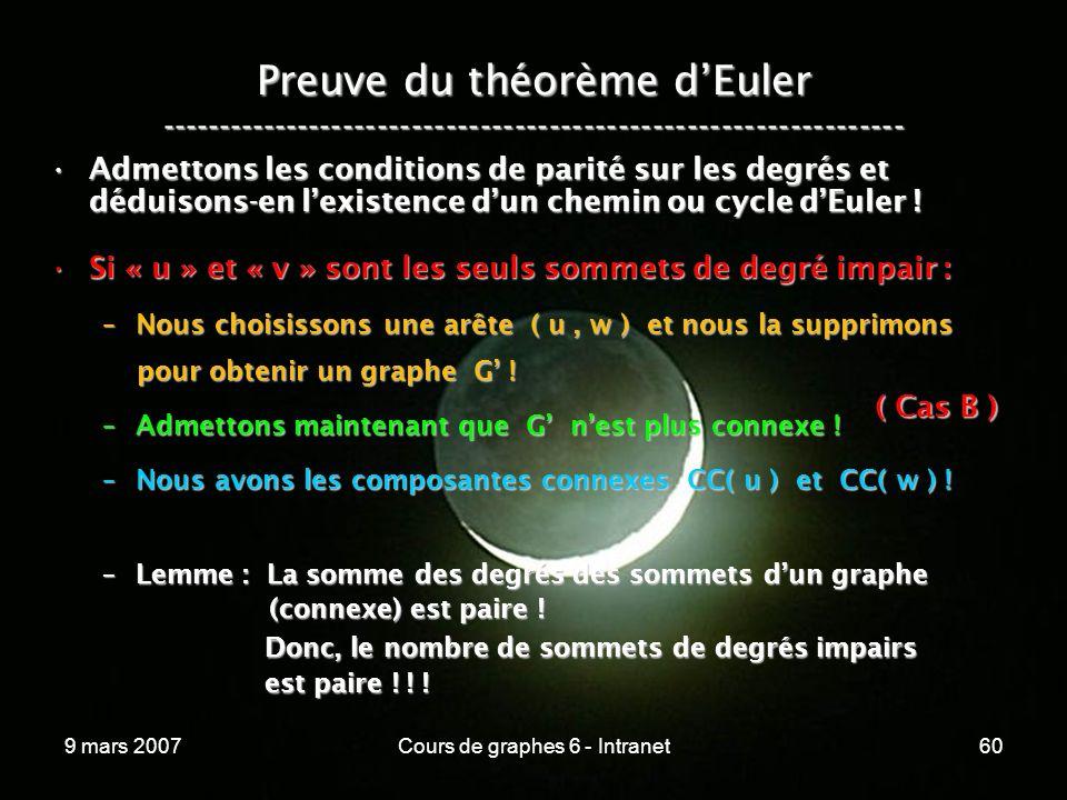 9 mars 2007Cours de graphes 6 - Intranet60 Preuve du théorème dEuler ----------------------------------------------------------------- Admettons les conditions de parité sur les degrés et déduisons-en lexistence dun chemin ou cycle dEuler !Admettons les conditions de parité sur les degrés et déduisons-en lexistence dun chemin ou cycle dEuler .