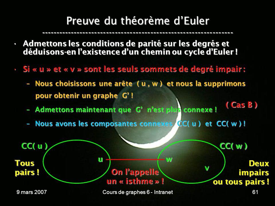 9 mars 2007Cours de graphes 6 - Intranet61 Preuve du théorème dEuler ----------------------------------------------------------------- Admettons les conditions de parité sur les degrés et déduisons-en lexistence dun chemin ou cycle dEuler !Admettons les conditions de parité sur les degrés et déduisons-en lexistence dun chemin ou cycle dEuler .