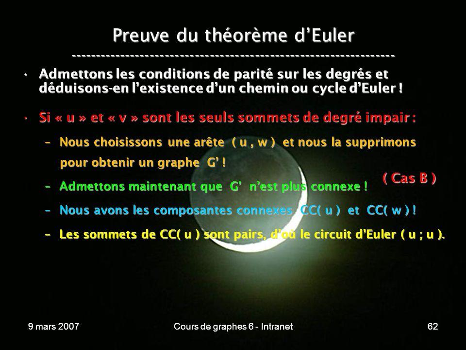 9 mars 2007Cours de graphes 6 - Intranet62 Preuve du théorème dEuler ----------------------------------------------------------------- Admettons les conditions de parité sur les degrés et déduisons-en lexistence dun chemin ou cycle dEuler !Admettons les conditions de parité sur les degrés et déduisons-en lexistence dun chemin ou cycle dEuler .