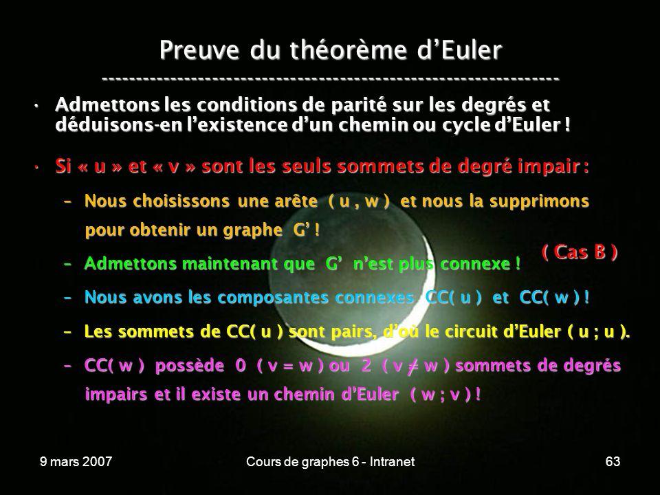9 mars 2007Cours de graphes 6 - Intranet63 Preuve du théorème dEuler ----------------------------------------------------------------- Admettons les conditions de parité sur les degrés et déduisons-en lexistence dun chemin ou cycle dEuler !Admettons les conditions de parité sur les degrés et déduisons-en lexistence dun chemin ou cycle dEuler .