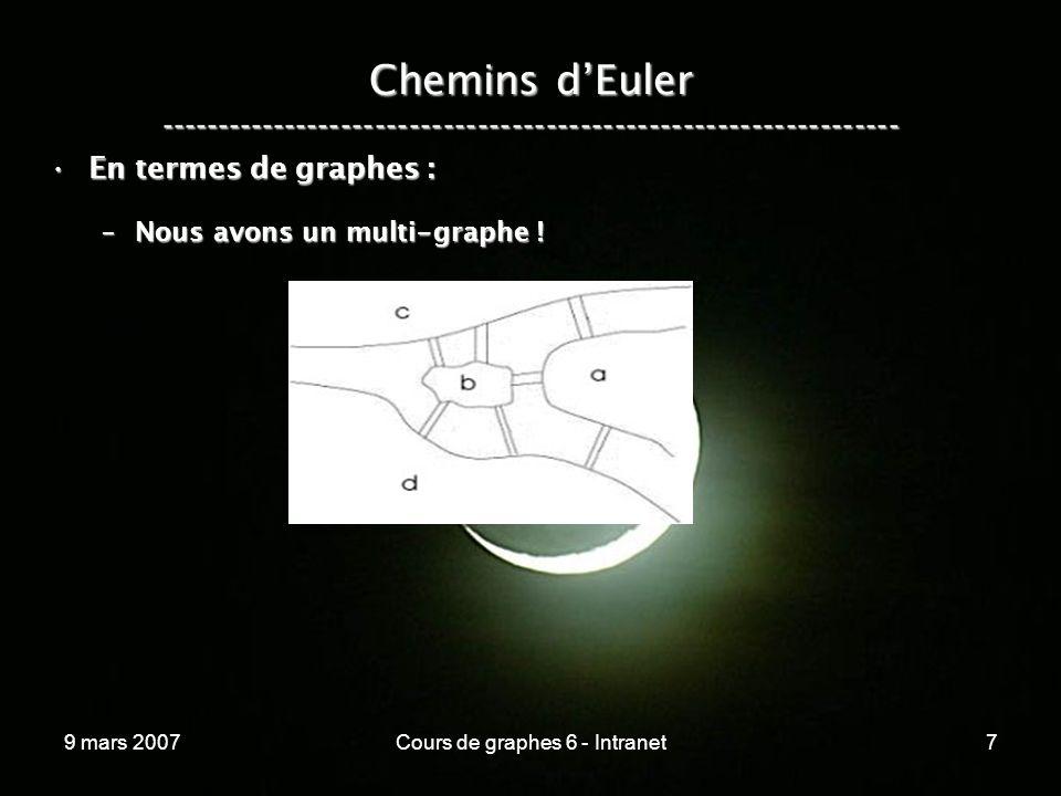 9 mars 2007Cours de graphes 6 - Intranet7 Chemins dEuler ----------------------------------------------------------------- En termes de graphes :En termes de graphes : –Nous avons un multi - graphe !