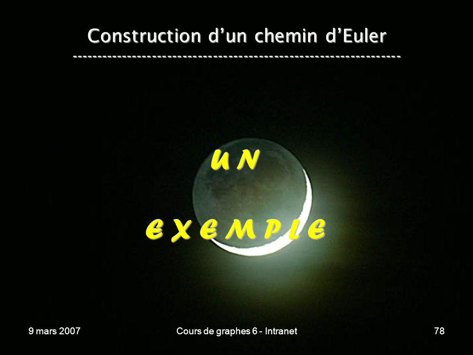 9 mars 2007Cours de graphes 6 - Intranet78 Construction dun chemin dEuler ----------------------------------------------------------------- U N E X E M P L E
