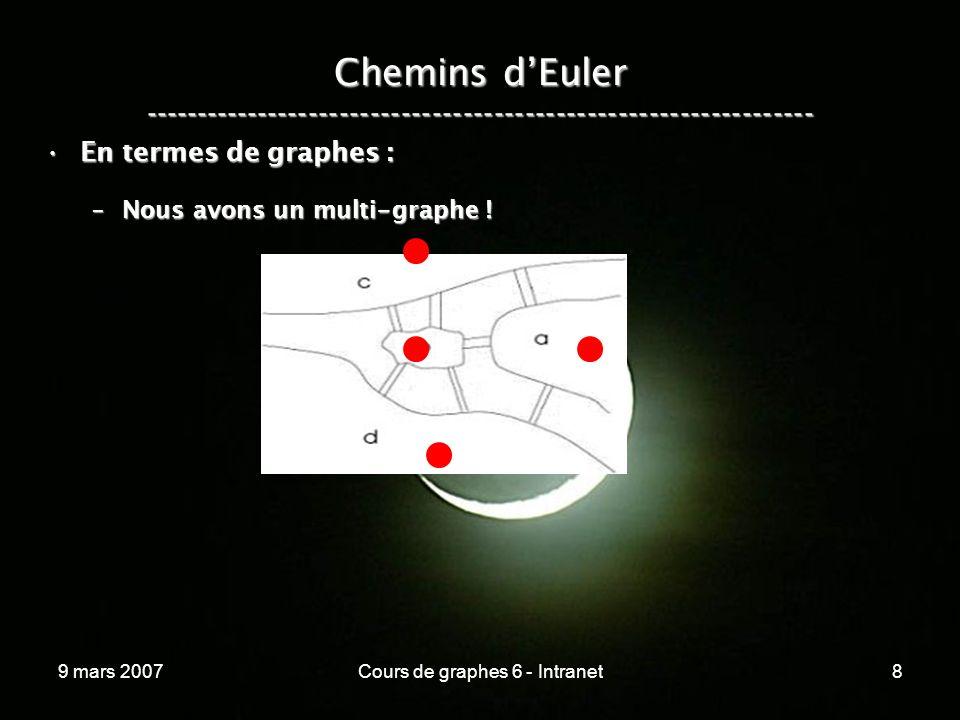9 mars 2007Cours de graphes 6 - Intranet8 Chemins dEuler ----------------------------------------------------------------- En termes de graphes :En termes de graphes : –Nous avons un multi - graphe !