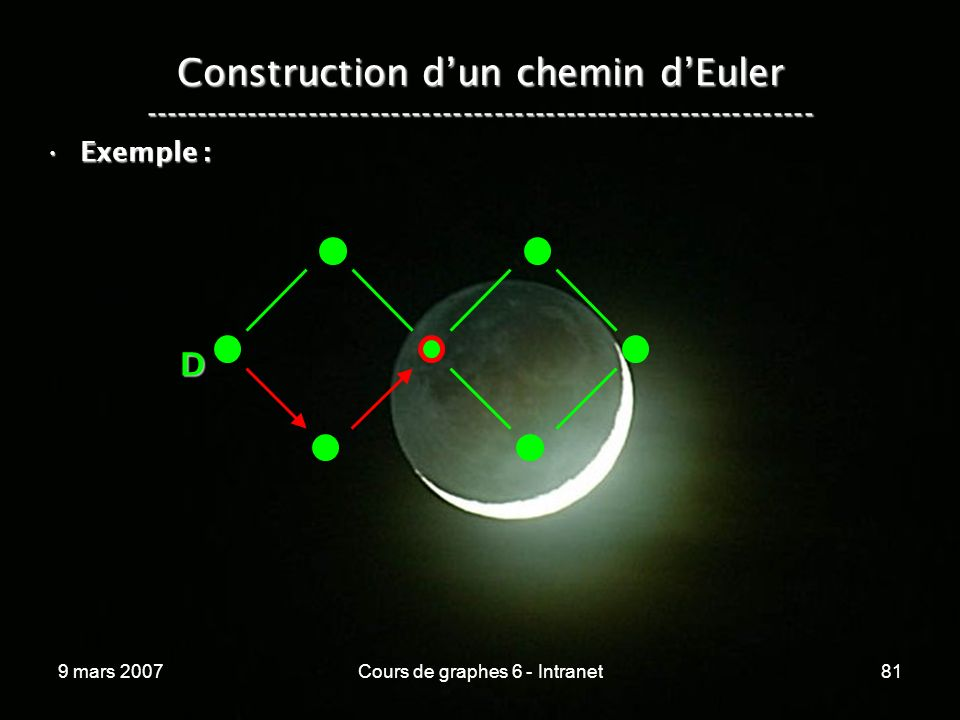 9 mars 2007Cours de graphes 6 - Intranet81 Construction dun chemin dEuler ----------------------------------------------------------------- Exemple :Exemple : D