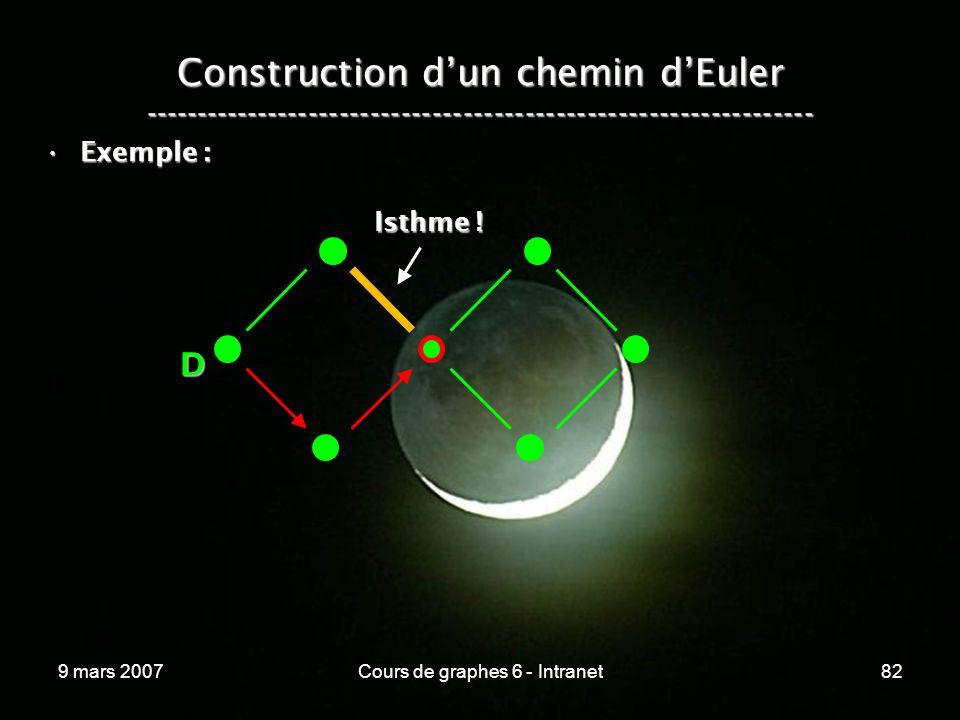 9 mars 2007Cours de graphes 6 - Intranet82 Construction dun chemin dEuler ----------------------------------------------------------------- Exemple :Exemple : D Isthme !