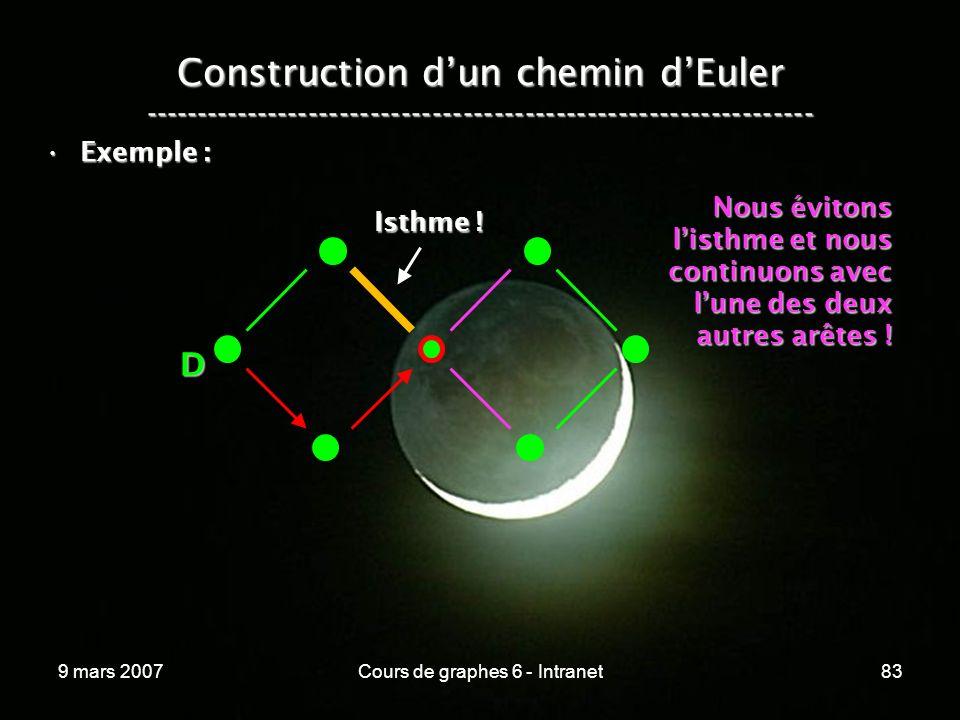 9 mars 2007Cours de graphes 6 - Intranet83 Construction dun chemin dEuler ----------------------------------------------------------------- Exemple :Exemple : D Isthme .