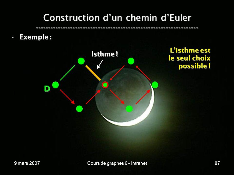 9 mars 2007Cours de graphes 6 - Intranet87 Construction dun chemin dEuler ----------------------------------------------------------------- Exemple :Exemple : D Isthme .