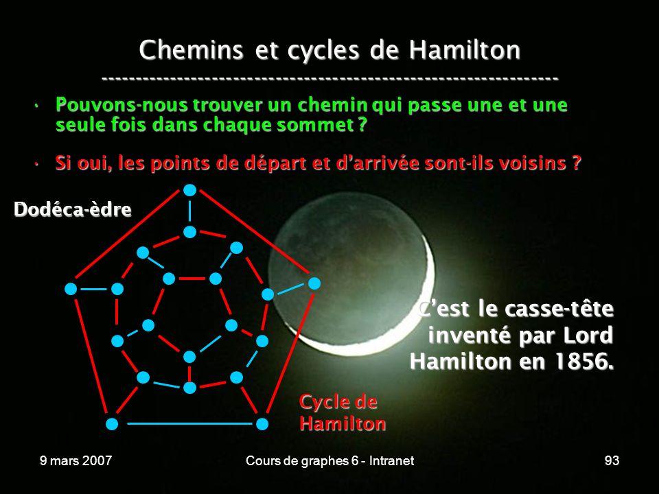 9 mars 2007Cours de graphes 6 - Intranet93 Chemins et cycles de Hamilton ----------------------------------------------------------------- Pouvons-nous trouver un chemin qui passe une et une seule fois dans chaque sommet Pouvons-nous trouver un chemin qui passe une et une seule fois dans chaque sommet .