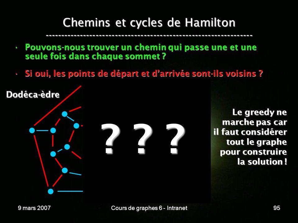 9 mars 2007Cours de graphes 6 - Intranet95 Chemins et cycles de Hamilton ----------------------------------------------------------------- Pouvons-nous trouver un chemin qui passe une et une seule fois dans chaque sommet Pouvons-nous trouver un chemin qui passe une et une seule fois dans chaque sommet .