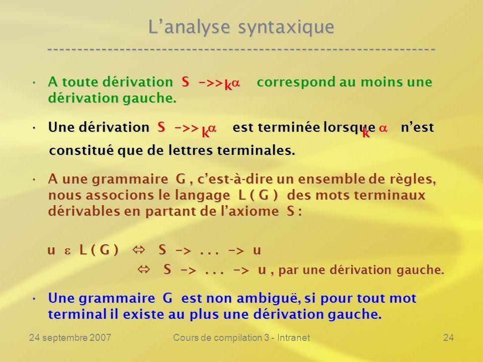 24 septembre 2007Cours de compilation 3 - Intranet24 Lanalyse syntaxique ---------------------------------------------------------------- A toute déri