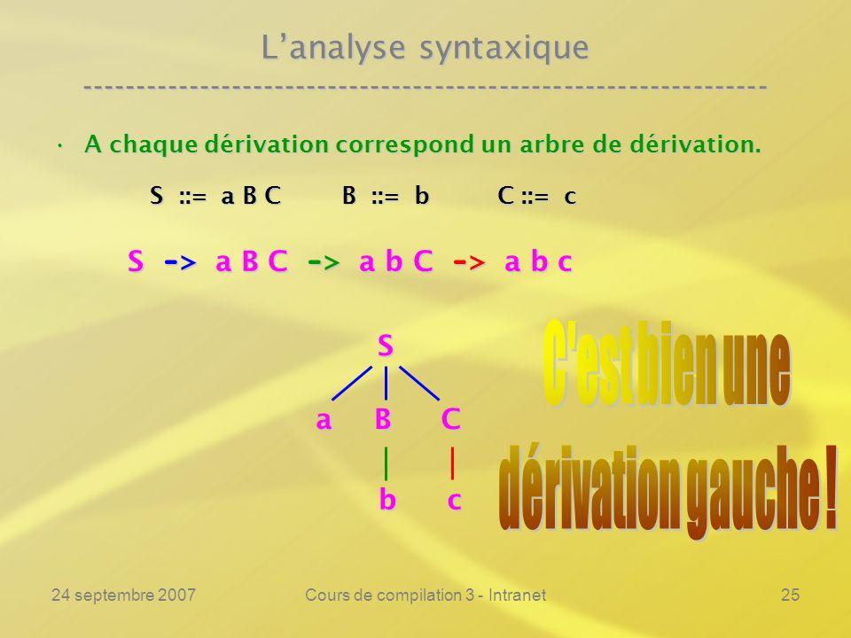 24 septembre 2007Cours de compilation 3 - Intranet25 Lanalyse syntaxique ---------------------------------------------------------------- A chaque dér