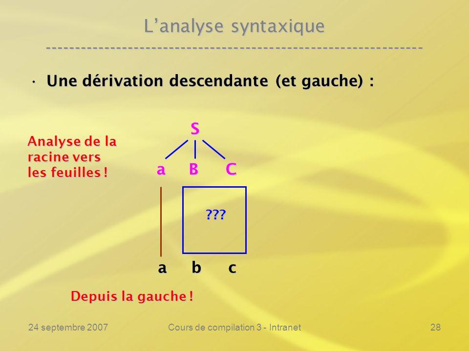 24 septembre 2007Cours de compilation 3 - Intranet28 Lanalyse syntaxique ---------------------------------------------------------------- Une dérivati