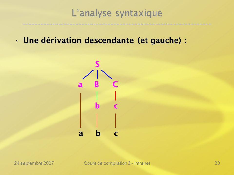 24 septembre 2007Cours de compilation 3 - Intranet30 Lanalyse syntaxique ---------------------------------------------------------------- Une dérivati