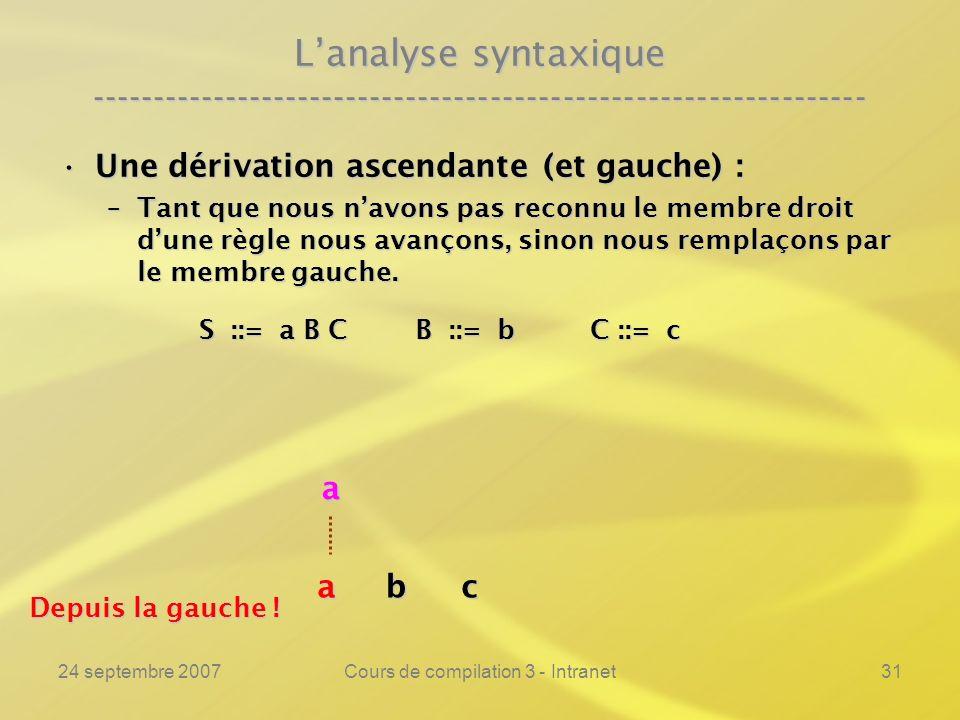 24 septembre 2007Cours de compilation 3 - Intranet31 Lanalyse syntaxique ---------------------------------------------------------------- Une dérivati