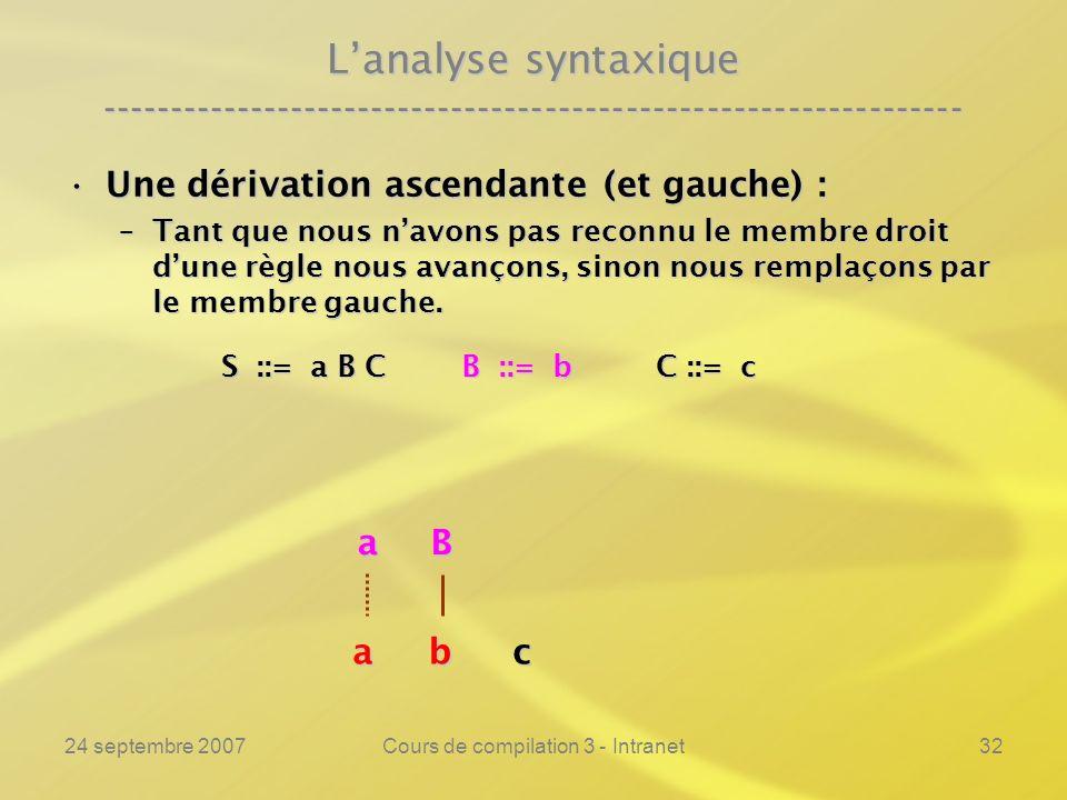 24 septembre 2007Cours de compilation 3 - Intranet32 Lanalyse syntaxique ---------------------------------------------------------------- Une dérivati