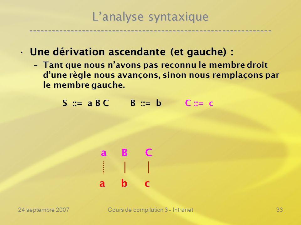 24 septembre 2007Cours de compilation 3 - Intranet33 Lanalyse syntaxique ---------------------------------------------------------------- Une dérivati