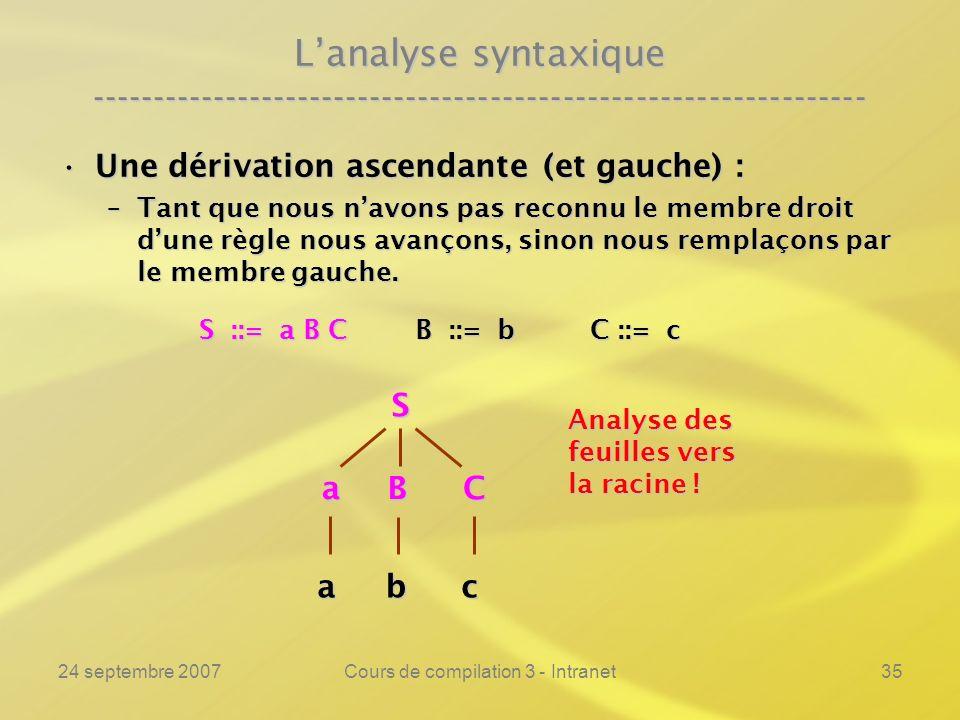 24 septembre 2007Cours de compilation 3 - Intranet35 Lanalyse syntaxique ---------------------------------------------------------------- Une dérivati