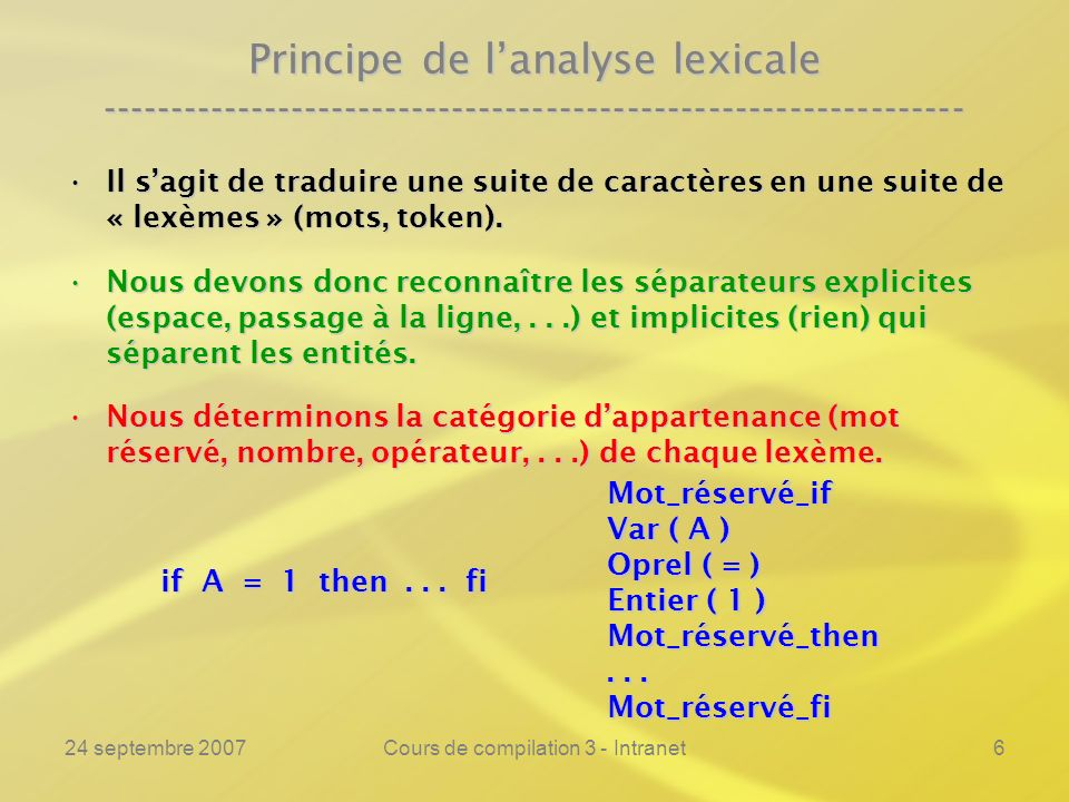 24 septembre 2007Cours de compilation 3 - Intranet17 Lanalyse lexicale ---------------------------------------------------------------- Exemple :Exemple :% if printf(« si\n »); then printf(« alors\n »); fi printf(« finsi\n »); = printf(« rel(%s)\n », yytext); := printf(« affect\n»); + printf(« add\n »); [a-z][a-z0-9]* printf(« var(%s)\n », yytext); [0-9]* printf(« ent(%s)\n », yytext); [a-z0-9]* printf(« ovni(%s)\n », yytext); \ printf(« »); \n printf(« »); % if ab56 = 5 then abc := 113 + then + 12ab fi sivar(ab56)rel(=)ent(5)alorsvar(abc)affectent(113)addalorsaddovni(12ab)finsi