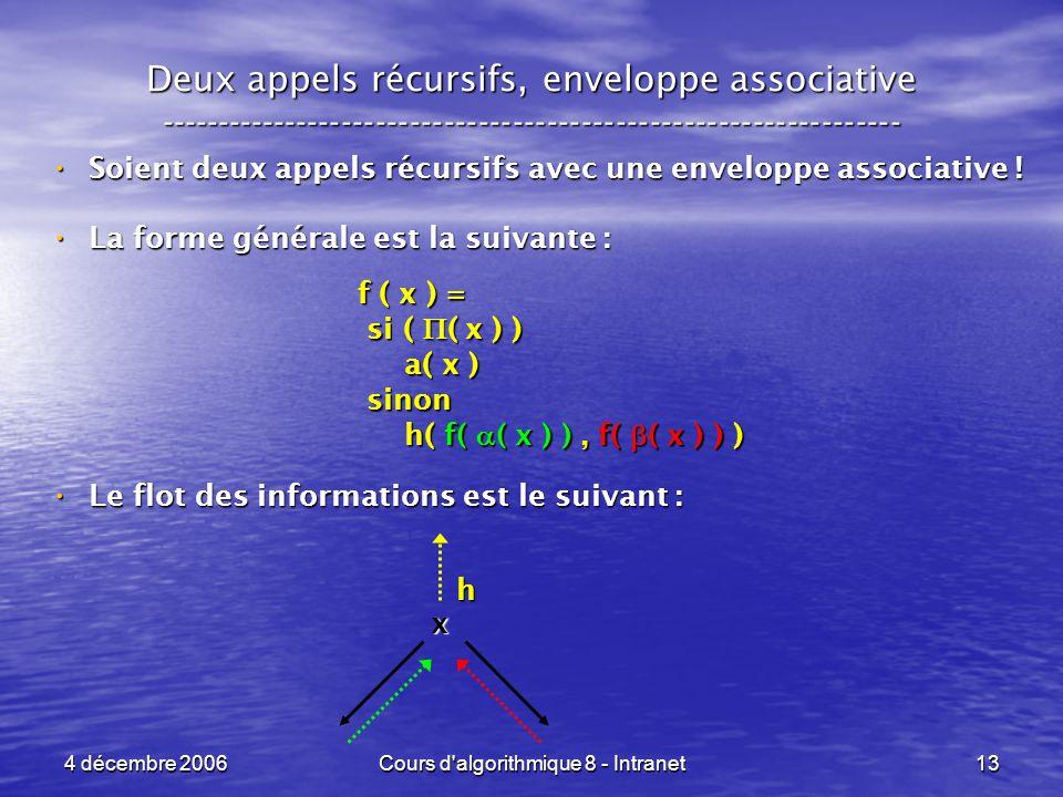 4 décembre 2006Cours d algorithmique 8 - Intranet13 Deux appels récursifs, enveloppe associative ----------------------------------------------------------------- Soient deux appels récursifs avec une enveloppe associative .