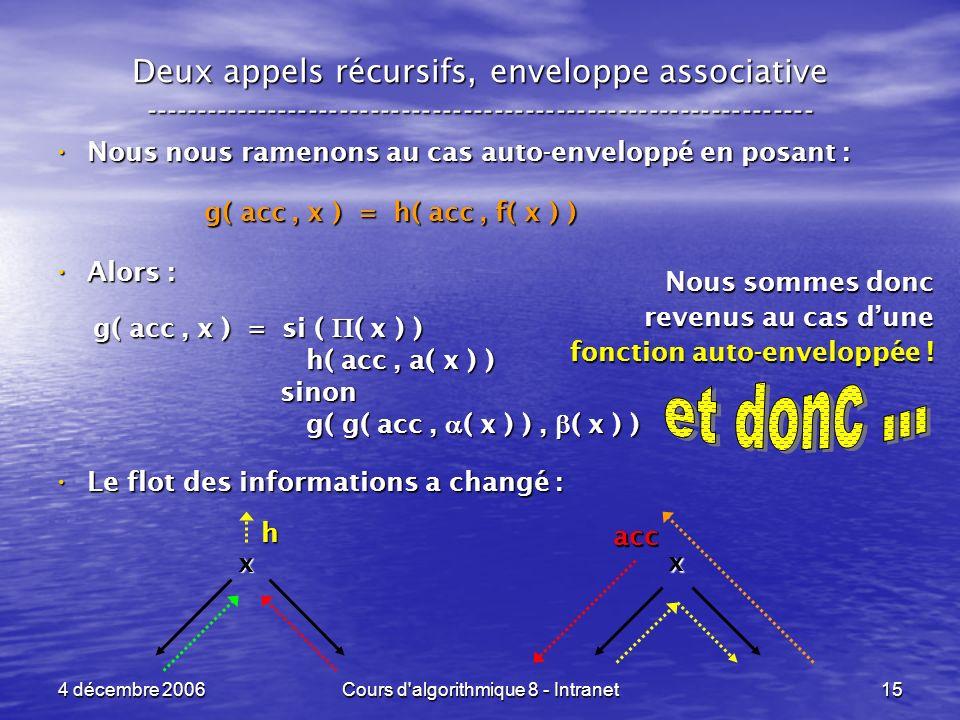 4 décembre 2006Cours d algorithmique 8 - Intranet15 Deux appels récursifs, enveloppe associative ----------------------------------------------------------------- Nous nous ramenons au cas auto-enveloppé en posant : Nous nous ramenons au cas auto-enveloppé en posant : g( acc, x ) = h( acc, f( x ) ) g( acc, x ) = h( acc, f( x ) ) Alors : Alors : g( acc, x ) = si ( ( x ) ) g( acc, x ) = si ( ( x ) ) h( acc, a( x ) ) h( acc, a( x ) ) sinon sinon g( g( acc, ( x ) ), ( x ) ) g( g( acc, ( x ) ), ( x ) ) Le flot des informations a changé : Le flot des informations a changé : Nous sommes donc revenus au cas dune fonction auto-enveloppée .