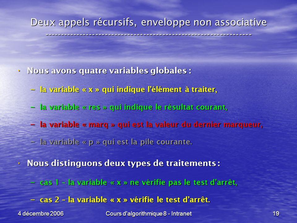 4 décembre 2006Cours d algorithmique 8 - Intranet19 Deux appels récursifs, enveloppe non associative ----------------------------------------------------------------- Nous avons quatre variables globales : Nous avons quatre variables globales : – la variable « x » qui indique lélément à traiter, – la variable « res » qui indique le résultat courant, – la variable « marq » qui est la valeur du dernier marqueur, – la variable « p » qui est la pile courante.