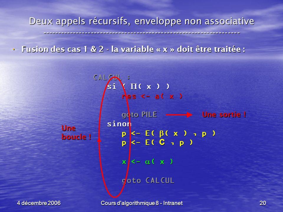4 décembre 2006Cours d algorithmique 8 - Intranet20 Deux appels récursifs, enveloppe non associative ----------------------------------------------------------------- Fusion des cas 1 & 2 - la variable « x » doit être traitée : Fusion des cas 1 & 2 - la variable « x » doit être traitée : CALCUL : si ( ( x ) ) si ( ( x ) ) res <- a( x ) res <- a( x ) goto PILE goto PILE sinon sinon p <- E( ( x ), p ) p <- E( ( x ), p ) p <- E( C, p ) p <- E( C, p ) x <- ( x ) x <- ( x ) goto CALCUL goto CALCUL Une boucle .