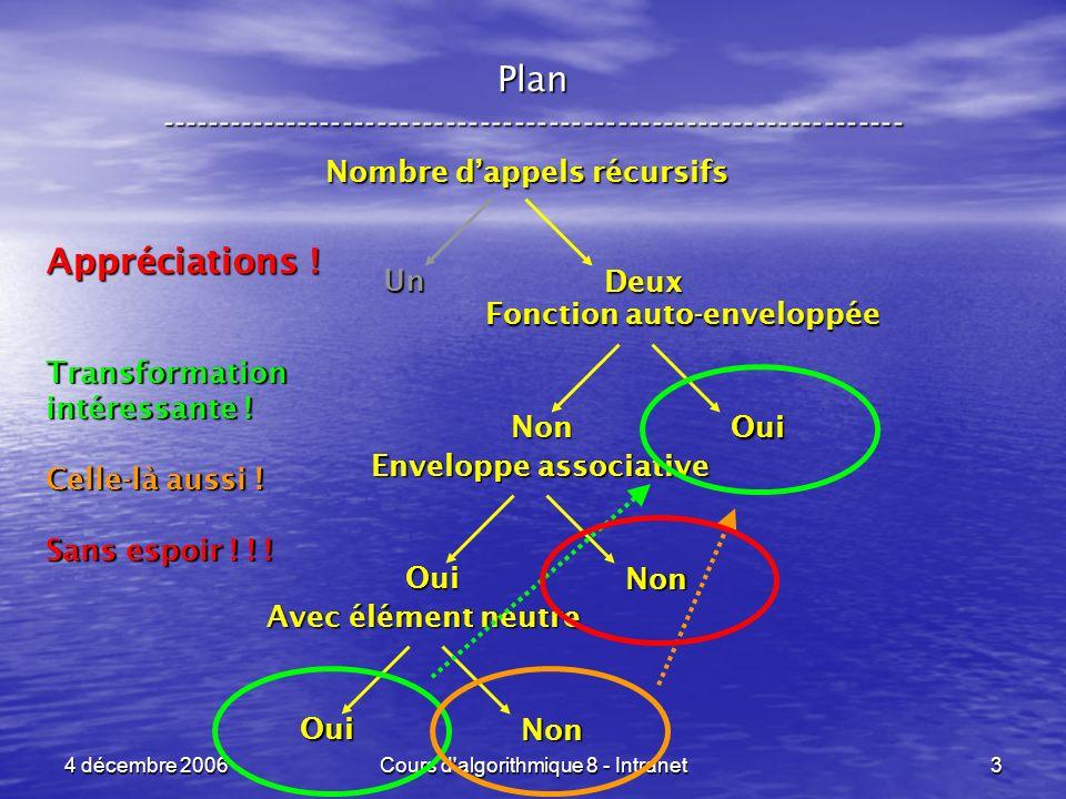 4 décembre 2006Cours d algorithmique 8 - Intranet14 Deux appels récursifs, enveloppe associative ----------------------------------------------------------------- Nous nous ramenons au cas auto-enveloppé en posant : Nous nous ramenons au cas auto-enveloppé en posant : g( acc, x ) = h( acc, f( x ) ) g( acc, x ) = h( acc, f( x ) ) Alors : Alors : g( acc, x ) = h( acc, si ( ( x ) ) g( acc, x ) = h( acc, si ( ( x ) ) a( x ) a( x ) sinon sinon h( f( ( x ) ), f( ( x ) ) ) ) h( f( ( x ) ), f( ( x ) ) ) ) = si ( ( x ) ) = si ( ( x ) ) h( acc, a( x ) ) h( acc, a( x ) ) sinon sinon h( acc, h( f( ( x ) ), f( ( x ) ) ) ) h( acc, h( f( ( x ) ), f( ( x ) ) ) ) h( h( acc, f( ( x ) ) ), f( ( x ) ) ) h( h( acc, f( ( x ) ) ), f( ( x ) ) ) h( g( acc, ( x ) ), f( ( x ) ) ) h( g( acc, ( x ) ), f( ( x ) ) ) g( g( acc, ( x ) ), ( x ) ) g( g( acc, ( x ) ), ( x ) ) Associativité de h.
