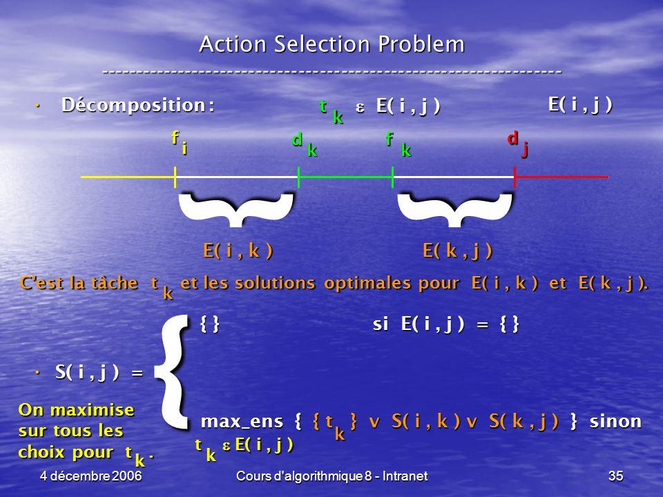 4 décembre 2006Cours d algorithmique 8 - Intranet35 Décomposition : Décomposition : { } si E( i, j ) = { } { } si E( i, j ) = { } S( i, j ) = S( i, j ) = max_ens { { t } v S( i, k ) v S( k, j ) } sinon max_ens { { t } v S( i, k ) v S( k, j ) } sinon Action Selection Problem ----------------------------------------------------------------- d j f i d k f k E( i, j ) t E( i, j ) k {{ E( i, k ) E( k, j ) { t E( i, j ) k k On maximise sur tous les choix pour t.