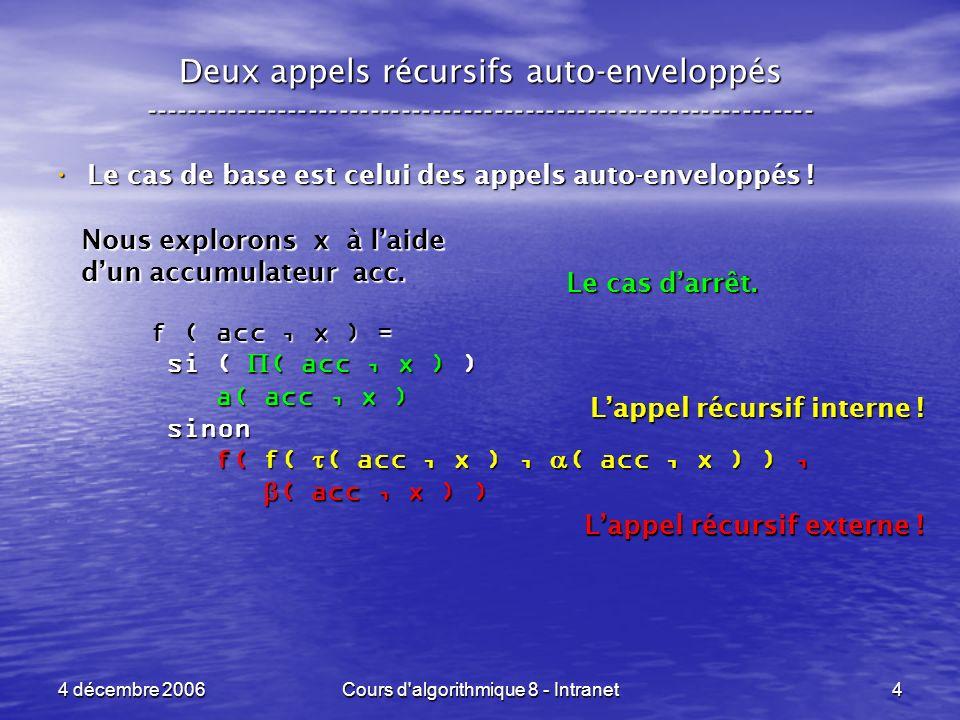 4 décembre 2006Cours d algorithmique 8 - Intranet25 acc <- init p <- E( v, I( ) ) while ( V( p ) ) x <- S( p ) x <- S( p ) p <- D( p ) p <- D( p ) si ( ( acc, x ) ) si ( ( acc, x ) ) acc <- a( acc, x ) acc <- a( acc, x ) sinon sinon p <- E( ( acc, x ), p ) p <- E( ( acc, x ), p ) acc <- ( acc, x ) acc <- ( acc, x ) res <- acc Deux appels récursifs --- résumé ----------------------------------------------------------------- 5) Deux appels récursifs auto-enveloppés .