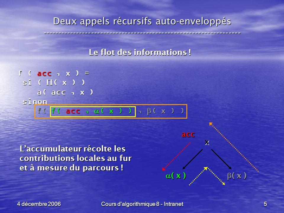 4 décembre 2006Cours d algorithmique 8 - Intranet16 Deux appels récursifs, enveloppe associative ----------------------------------------------------------------- acc <- e p <- E( v, I( ) ) while ( V( p ) ) x <- S( p ) x <- S( p ) p <- D( p ) p <- D( p ) si ( ( x ) ) si ( ( x ) ) acc <- h( acc, a( x ) ) acc <- h( acc, a( x ) ) sinon sinon p <- E( ( x ), p ) p <- E( ( x ), p ) res <- acc Pour deux appels avec une enveloppe « h » associative avec neutre « e », nous avons : Pour deux appels avec une enveloppe « h » associative avec neutre « e », nous avons : res <- f( v ) f ( x ) = si ( ( x ) ) si ( ( x ) ) a( x ) a( x ) sinon sinon h( f( ( x ) ), h( f( ( x ) ), f( ( x ) ) ) f( ( x ) ) )