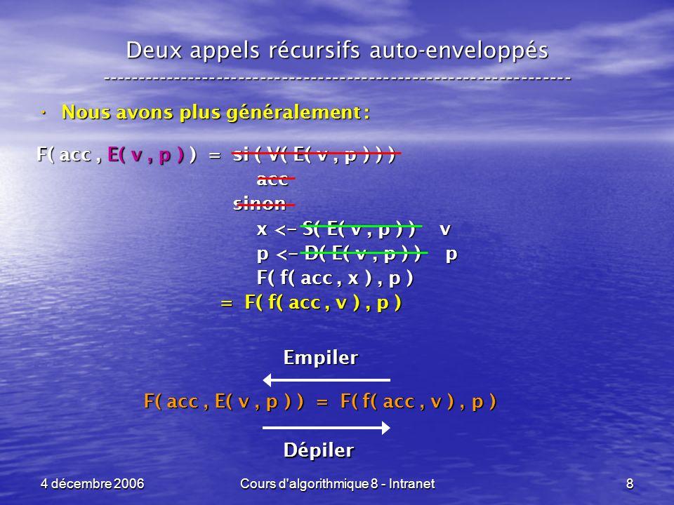 4 décembre 2006Cours d algorithmique 8 - Intranet8 Deux appels récursifs auto-enveloppés ----------------------------------------------------------------- Nous avons plus généralement : Nous avons plus généralement : F( acc, E( v, p ) ) = si ( V( E( v, p ) ) ) acc acc sinon sinon x < - S( E( v, p ) ) v x < - S( E( v, p ) ) v p < - D( E( v, p ) ) p p < - D( E( v, p ) ) p F( f( acc, x ), p ) F( f( acc, x ), p ) = F( f( acc, v ), p ) = F( f( acc, v ), p ) F( acc, E( v, p ) ) = F( f( acc, v ), p ) F( acc, E( v, p ) ) = F( f( acc, v ), p ) Empiler Dépiler
