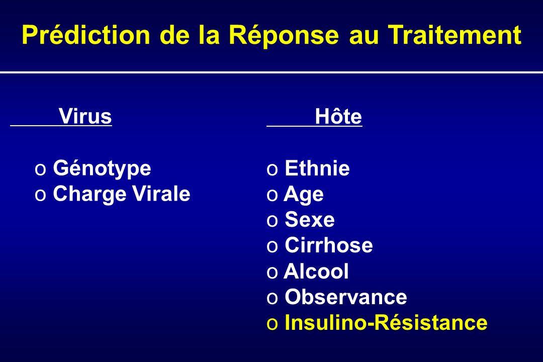 Hôte o o Ethnie o o Age o o Sexe o o Cirrhose o o Alcool o o Observance o o Insulino-Résistance Virus o o Génotype o o Charge Virale Prédiction de la Réponse au Traitement
