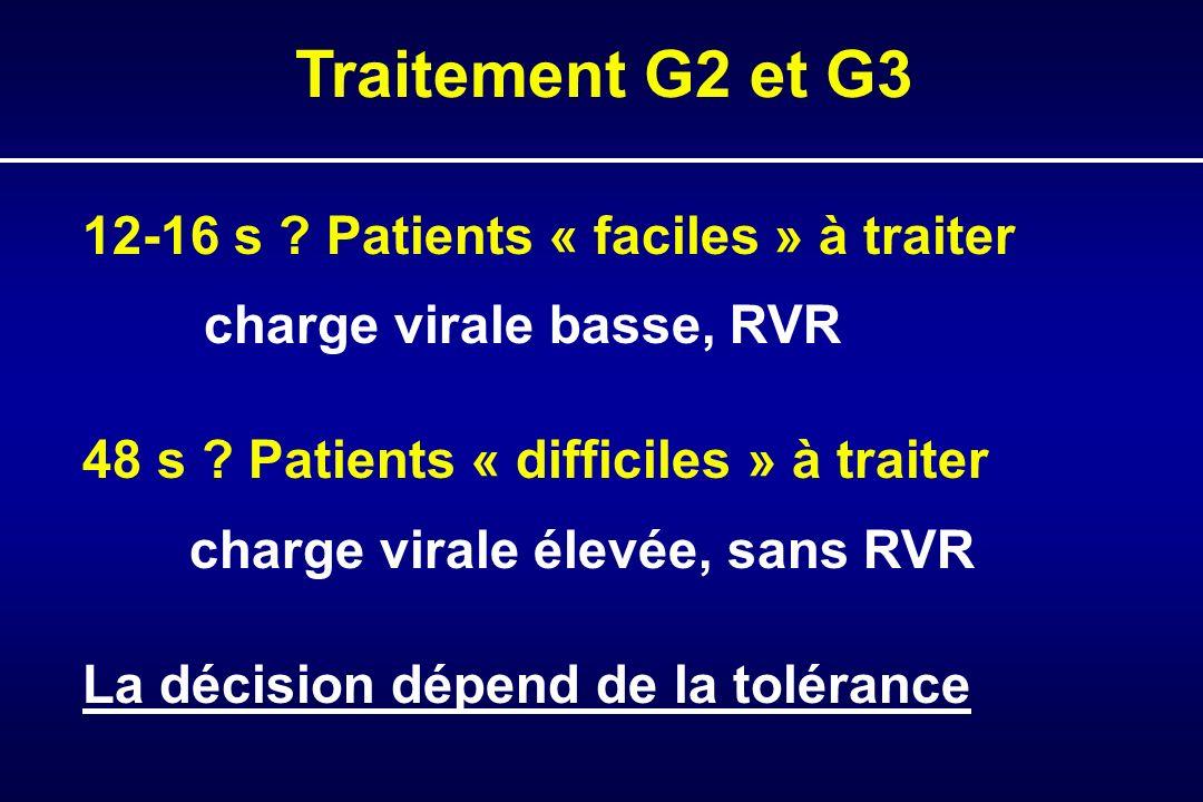 Traitement G2 et G3 12-16 s ? Patients « faciles » à traiter charge virale basse, RVR 48 s ? Patients « difficiles » à traiter charge virale élevée, s
