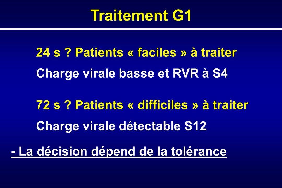 Traitement G1 24 s ? Patients « faciles » à traiter Charge virale basse et RVR à S4 72 s ? Patients « difficiles » à traiter Charge virale détectable