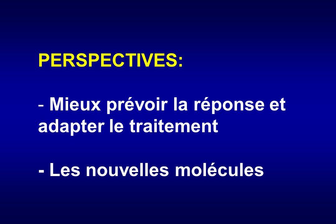 PERSPECTIVES: - - Mieux prévoir la réponse et adapter le traitement - Les nouvelles molécules