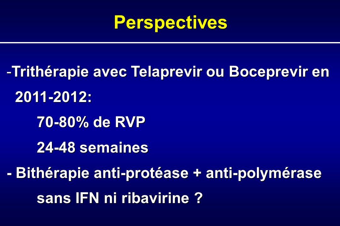 Perspectives -Trithérapie avec Telaprevir ou Boceprevir en 2011-2012: 2011-2012: 70-80% de RVP 24-48 semaines - Bithérapie anti-protéase + anti-polymérase sans IFN ni ribavirine ?