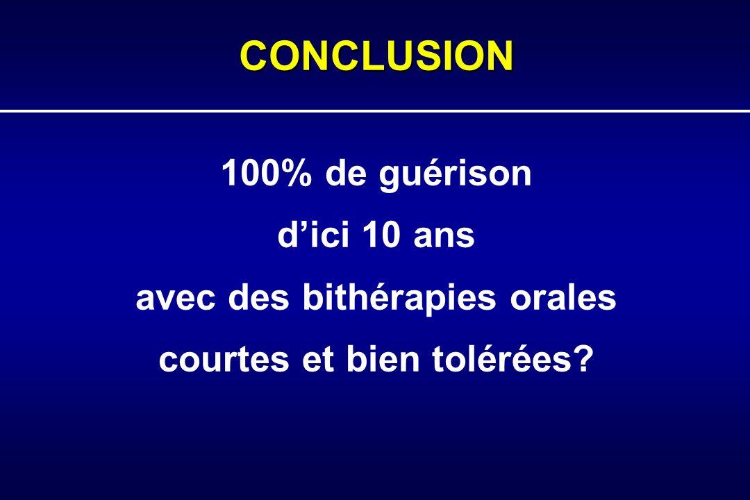 CONCLUSION 100% de guérison dici 10 ans avec des bithérapies orales courtes et bien tolérées?
