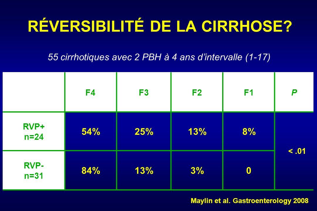 RÉVERSIBILITÉ DE LA CIRRHOSE.