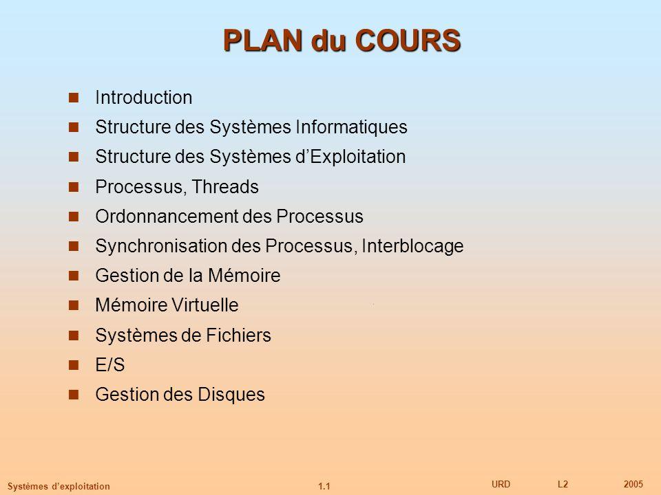 1.1 URDL22005 Systèmes dexploitation PLAN du COURS Introduction Structure des Systèmes Informatiques Structure des Systèmes dExploitation Processus, T
