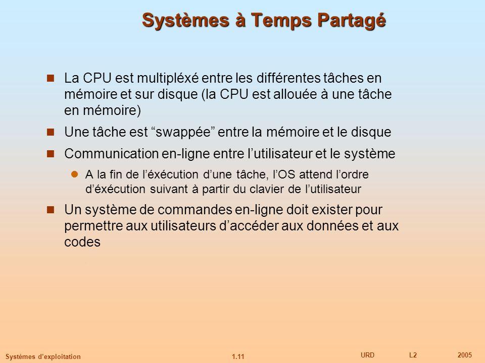 1.11 URDL22005 Systèmes dexploitation Systèmes à Temps Partagé La CPU est multipléxé entre les différentes tâches en mémoire et sur disque (la CPU est