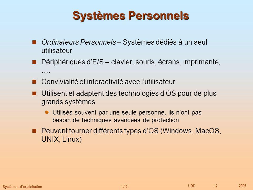 1.12 URDL22005 Systèmes dexploitation Systèmes Personnels Ordinateurs Personnels – Systèmes dédiés à un seul utilisateur Périphériques dE/S – clavier,