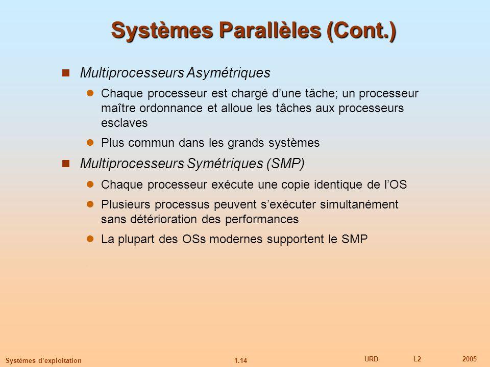 1.14 URDL22005 Systèmes dexploitation Systèmes Parallèles (Cont.) Multiprocesseurs Asymétriques Chaque processeur est chargé dune tâche; un processeur
