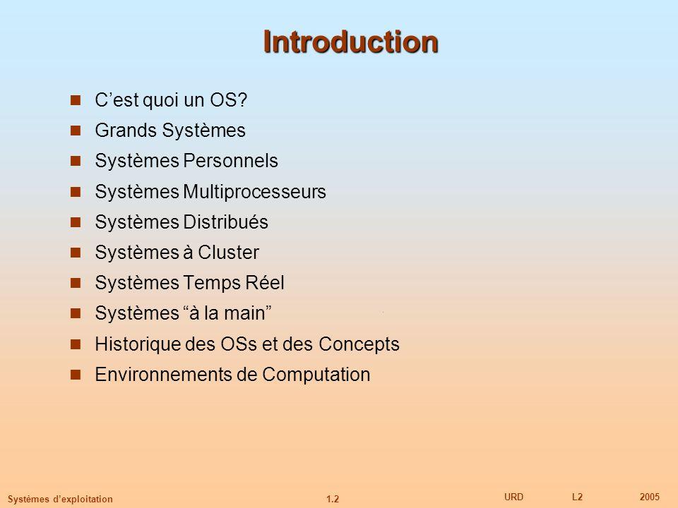 1.2 URDL22005 Systèmes dexploitation Introduction Cest quoi un OS? Grands Systèmes Systèmes Personnels Systèmes Multiprocesseurs Systèmes Distribués S
