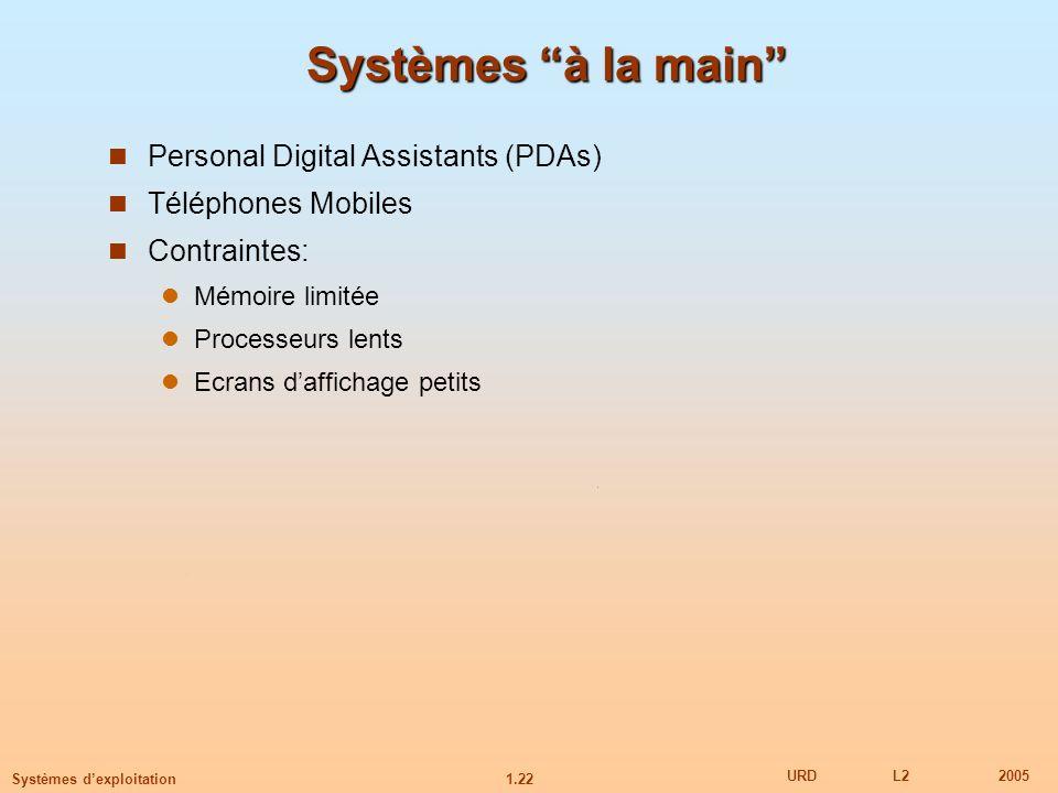 1.22 URDL22005 Systèmes dexploitation Systèmes à la main Personal Digital Assistants (PDAs) Téléphones Mobiles Contraintes: Mémoire limitée Processeur