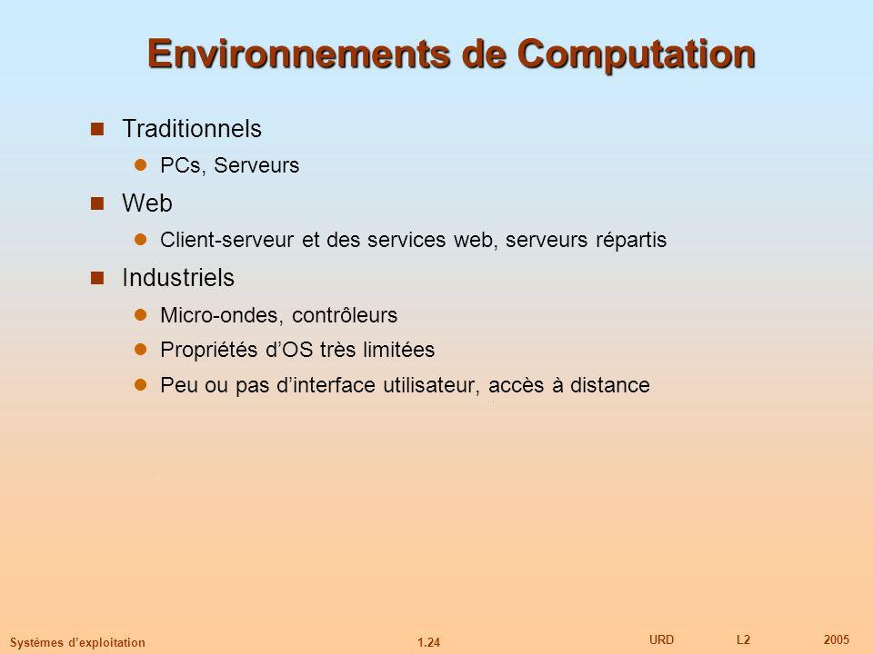 1.24 URDL22005 Systèmes dexploitation Environnements de Computation Traditionnels PCs, Serveurs Web Client-serveur et des services web, serveurs répar